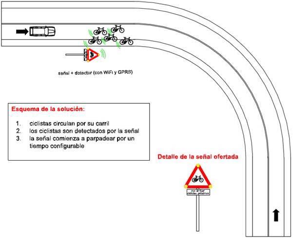 NP-Senalizacion-dinamica-ciclistas-La-Rioja